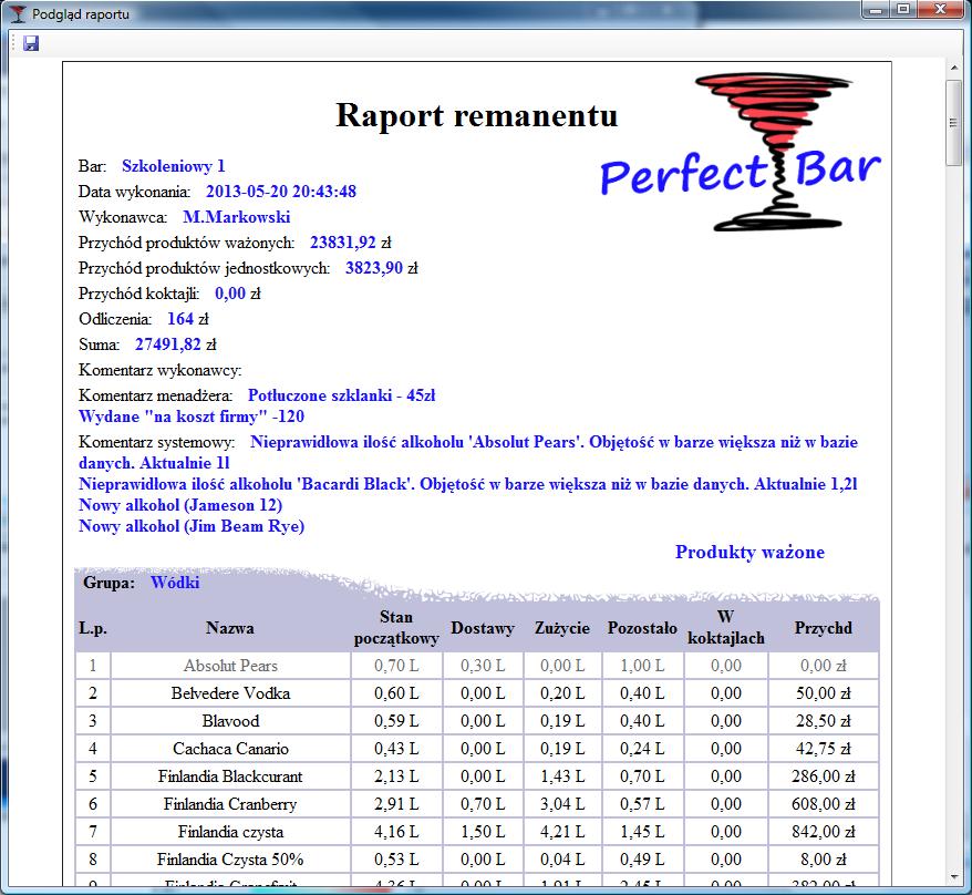 Przykładowy raport Perfect Bar